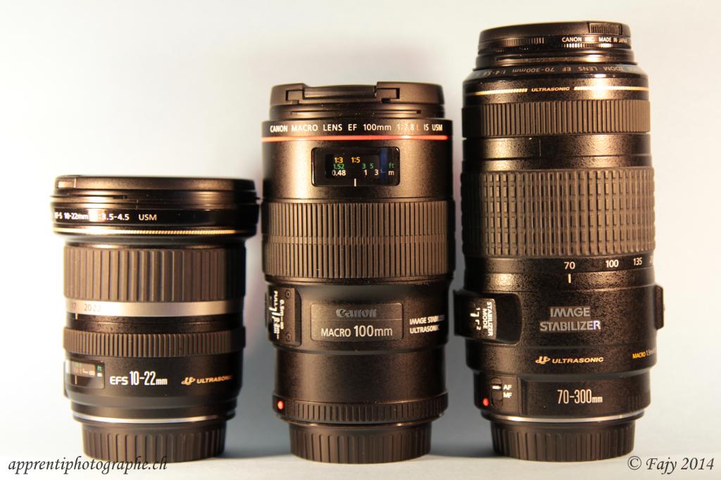 Trois types d'objectifs Canon possédant des distances focales différentes